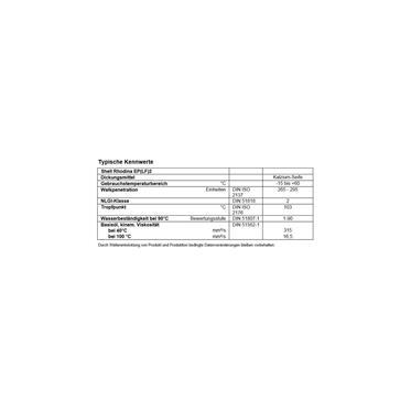Shell Gadus S2 A320 2 EP-Wasserpumpenfett 18 Kg KP2C-10 Shell ...
